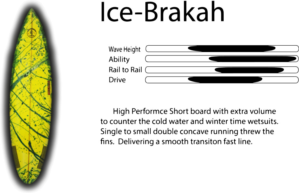 Ice-breakah_page